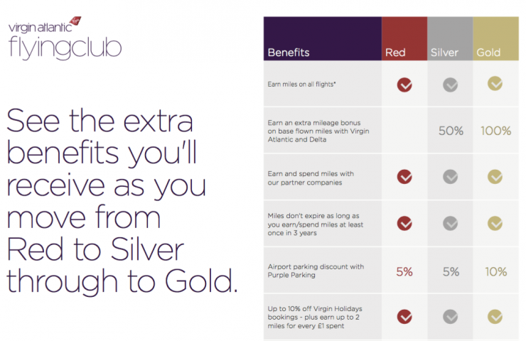 Loyalty program of Virgin Atlantic