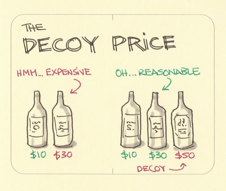 The decoy price