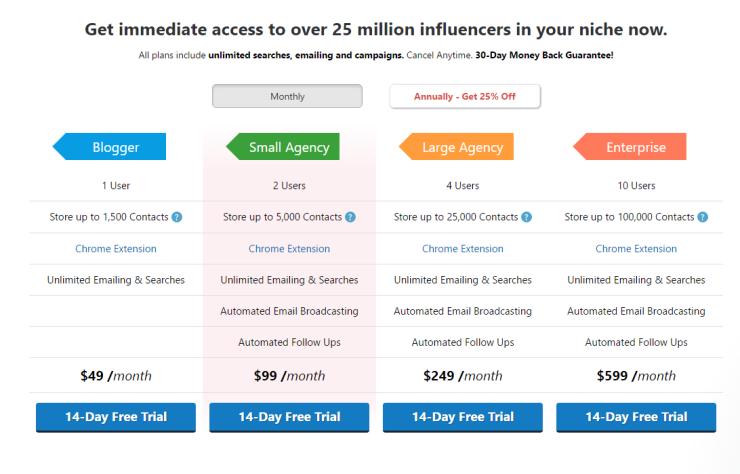 Ninja Outreach Pricing Page