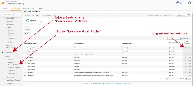 How to improve UX using Google Analytics – Reverse paths