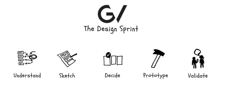 Google Venture Design Sprint
